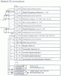 abb ach550 wiring diagram a c controls wiring diagram, home abb vfd fault codes at Abb Ach550 Wiring Diagram Fire Alarm