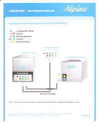 carrier air handler wiring schematic images schematic for goodman gas furnace wiring diagram schematic online