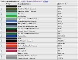 Gmt Fuse Color Code Chart 911uk Com Porsche Forum View Topic 1991 And 92 Blue