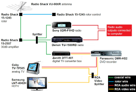 tv dxing resumes dtv converter box addition fm radio dx here is the new wiring diagram for the above shack