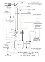 wind turbine wiring diagram life at the end of the road wind diesel hydro battery system wind turbine wiring diagram