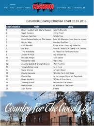 Here To Eternity 1 Cashbox February 2019 Cindy Hughlett