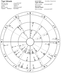 Tiger Woods Astrology Chart Mountain Astrologer Magazine Learn Astrology Read