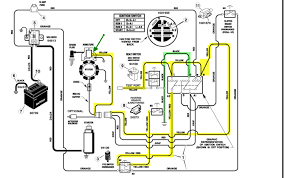 murray 12 hp ignition switch wiring diagram all wiring diagram murray ignition wiring diagram wiring diagrams best ezgo ignition switch wiring diagram murray 12 hp ignition switch wiring diagram
