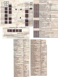 2000 s430 fuse diagram introduction to electrical wiring diagrams \u2022 2000 S430 Engine at Need Wiring Diagram For 2000 S430