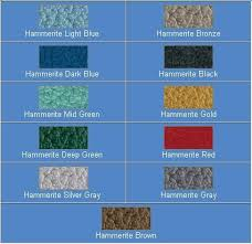 Hammerite Rust Cap Hammered Finish Color Chart In 2019