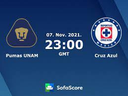 Pumas UNAM - Cruz Azul Live ticker, H2H ...