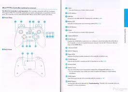 wii u instruction manual photos nintendotoday you can some of the manual pages below of course it ll never beat the feeling of pulling out the manual the first time you unbox the wii u yourself