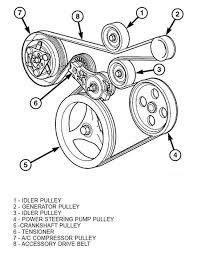 as well  besides  as well Serpentine Belt Routing   2 regarding 2010 Jeep Patriot Serpentine as well Jeep Patriot engine belt diagrams vw Questions   Answers  with furthermore 2008 Jeep Patriot Belt Diagram  Wiring Diagrams with regard to as well 3 9L V6 Serpentine Belt Diagram for 1999 Pontiac Montana additionally  additionally Jeep Patriot   Wikipedia moreover Manual reparacion Jeep  pass   Patriot Limited 2007 2009 Cooling likewise . on jeep patriot belt diagram
