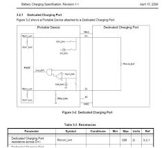 micro usb charger wiring diagram micro image what s the nokia micro usb pinout circuit n900 specifically on micro usb charger wiring diagram