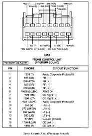 toyota radio wiring diagram michaelhannan co 2002 toyota rav4 radio wiring diagram medium size of if you do not stereo