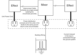 recording studio wiring diagram wiring diagram and schematic the linux based recording studio journal