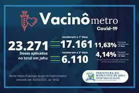 Vacinômetro - Prefeitura do Município de Jahu