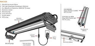 fluorescent lighting fluorescent light fixture parts diagram wave point 2 bulb t5 high output aqua fluorescent light fixture parts fluorescent light fixture covers