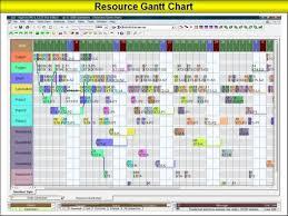 Gantt Chart Manufacturing Process Visualizing The Production Schedule Gantt Resource Charts