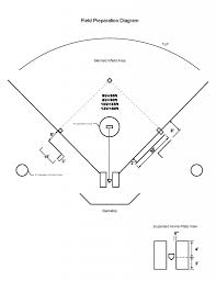 Nice phenomenal create user flow diagram online position wiring