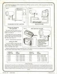 autometer shift light wiring autometer image msd shift light kzrider forum kzrider kz z1 z motorcycle on autometer shift light wiring
