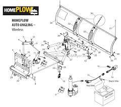meyer plow pump wiring wiring diagram for you • meyer snow plow pump wiring diagram wiring diagram rh 19 15 3 restaurant freinsheimer hof de meyer snow plow pump wiring diagram meyer snow plow pump