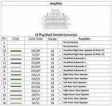 2012 avenger radio wiring wiring diagrams best dodge intrepid stereo wiring 2003 dodge intrepid fuse box diagram radio wire colors 2012 avenger radio wiring