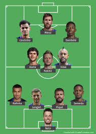 Barcelonas Strength In Depth For The 2019 20 Season Is