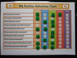 Details About My Positive Behaviour Home Chart Adhd Autism Sen Visual Aid Pecs Apergers