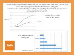Ielts Academic Writing Task 1 Multiple Charts And Graphs