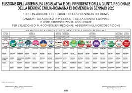Elezioni regionali 26 gennaio 2020 - Comune di Traversetolo