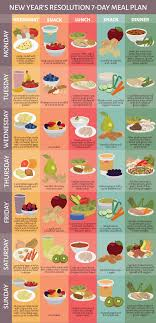 Diet Chart For Gym Beginners Female Pin On Eating Well Ideas