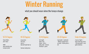 11 Simple Tips For Running In Cold Weather Running In Cold