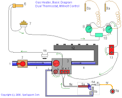 honeywell millivolt gas valve wiring diagram honeywell gas valve wiring diagram gas image wiring diagram on honeywell millivolt gas valve wiring