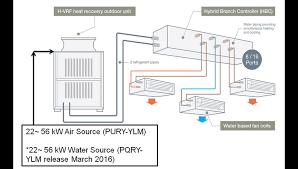 vrf system schematic product wiring diagrams \u2022 Piping Schematic Diagram hybrid vrf system delivers the best of vrf and chiller technologies rh buildingcentre co uk refrigeration system piping diagram refrigeration system piping