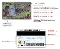 Tokenworks Id New - Secure Today Florida Out And More Inc License Rolls