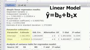 hypothesis testing the slope of a regression line