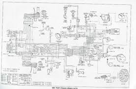 harley davidson softail wiring diagram wiring diagram 1998 sportster wiring diagram auto schematic 1999 harley davidson wiring diagrams furthermore dyna diagram likewise wide glide source