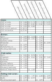 Wedding Venue Comparison Chart Wedding Venue Comparison Excel Wedding Ideas