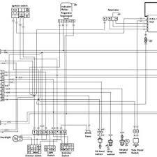 peugeot elyseo wiring diagram wiring diagram sessions peugeot elystar wiring diagram wiring diagram basic peugeot elyseo 125 wiring diagram peugeot elyseo wiring diagram