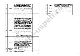 Отчет по учебной практике программиста Портал информации Отчет по производственной практике представляет собой комплект материалов включающий в себя работа в должности техника программиста