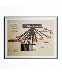 Dunder Mifflin Emergency Disaster Mode Org Chart By Dwight K Schrute Poster 11 X 17