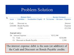 discount on bonds payable balance sheet demonstration problem ppt video online download