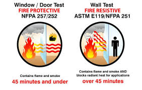fire protective vs fire resistive glazing saftifirst Ul Fire Code Diagram fire protective vs fire resistive glazing Whirlpool Cabrio Washer UL Code
