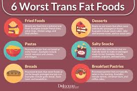 Top 3 Healthy Fats Which Fats To Never Eat Drjockers Com