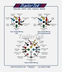 6 way trailer plug wiring diagram fresh new roc grp org 7 pin trailer wiring diagram with brakes unique trailer wiring diagram uk 7 pin n type plug at