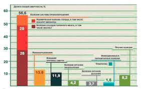 Реферат Основные концепции здравоохранения в России и мире  Основные концепции здравоохранения в России и мире