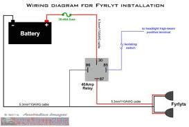 bultaco wiring diagram related keywords suggestions bultaco besides bultaco ignition wiring diagram on harness restoration