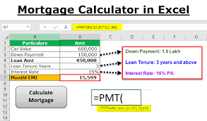 Excel Mortgage Calculator Formula Loan Payment