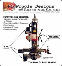 harbor freight milling machine. cnc conversion plans for the sieg x2 mini-mill! harbor freight 8x12 and mini mill, dro, plans, machining/metalworking how-tos milling machine