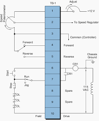 operator station for a variable speed drive automation a common plc application is the speed control of ac motors variable speed vs drives the programmable controller implementation of this station