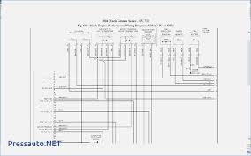 2008 mack pinnacle fuse block diagram wiring diagram libraries 2008 mack pinnacle fuse block diagram
