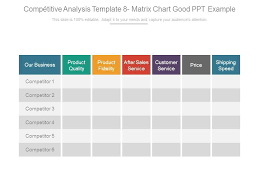 Competitive Analysis Matrix Template Competitive Analysis Template 8 Matrix Chart Good Ppt