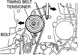 Outlander Timing Belts   Best Timing Belt for Mitsubishi Outlander further Ralliart timing belt info   EvolutionM   Mitsubishi Lancer and further  also Serpentine belt   Automotive illustrated glossary moreover  together with MITSUBISHI L200 2 5 TDI TIMING BELT CAM BELT   YouTube besides Repair Guides   Engine Mechanical  ponents   Timing Belt 1 as well Mitsubishi Grandis Timing Belt Parts Diagram  2 4 Engine in addition 205 best Strictlyforeign biz  MITSUBISHI images on Pinterest in addition  additionally How to Check a Faulty Timing Belt Tensioner   YourMechanic Advice. on 2005 mitsubishi outlander timing belt repment